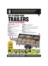 Trailer Inspection Checklist Poster (A2)