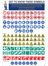 Get to Know These Symbols Poster