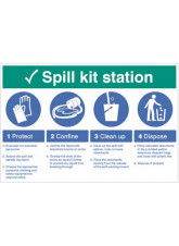 Spill Kit Station - Protect - Confine - Clean up - Dispose